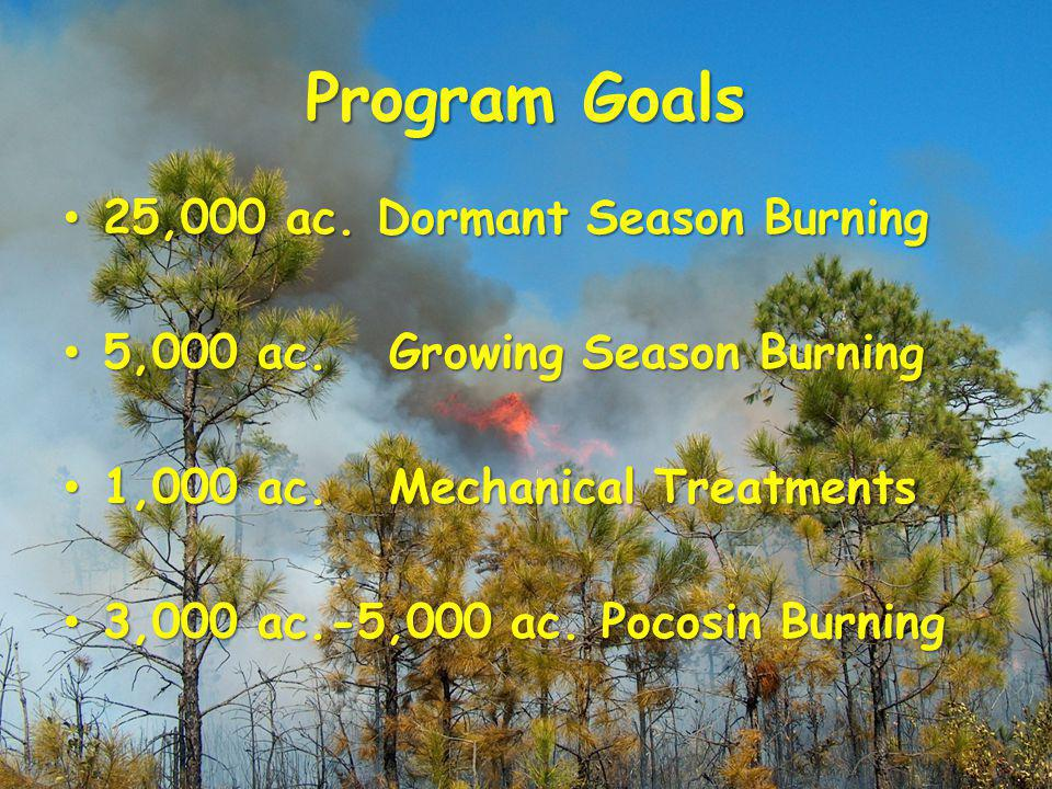 Program Goals 25,000 ac. Dormant Season Burning 25,000 ac.