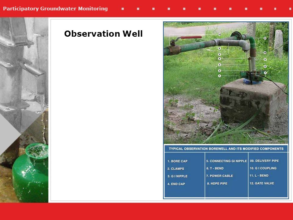 Participatory Groundwater Monitoring Observation Well