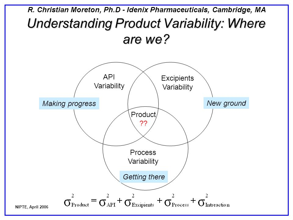 NIPTE, April 2006 Understanding Product Variability: Where are we.
