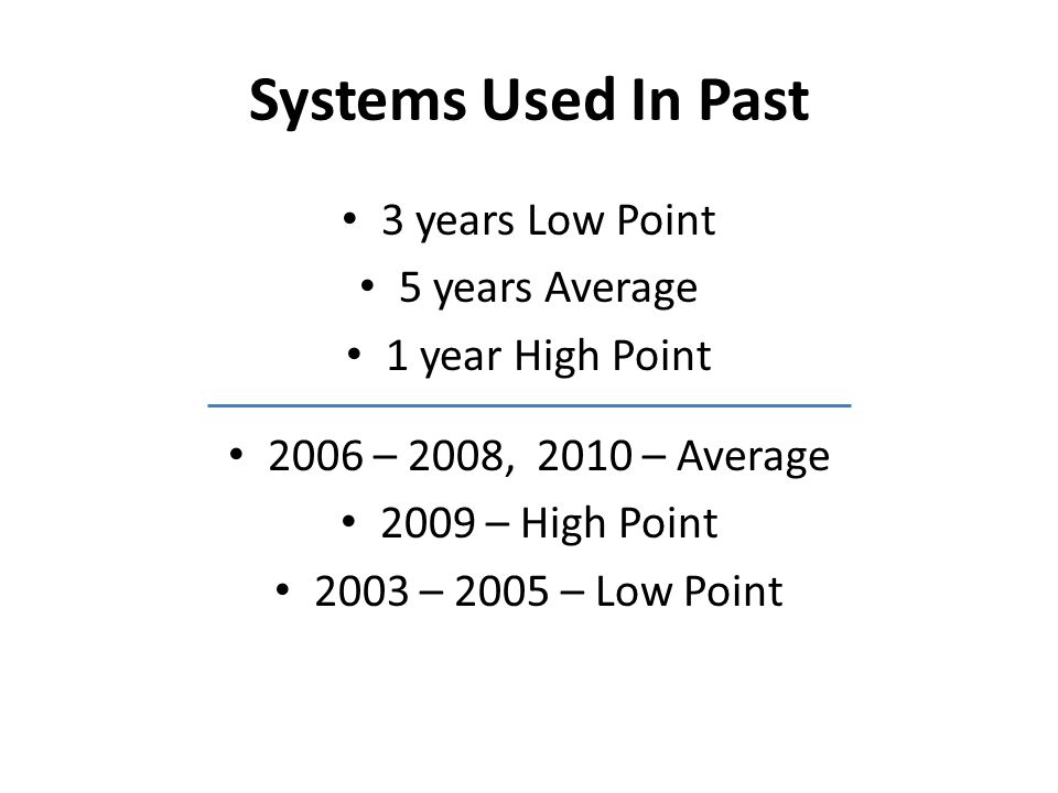 Systems Used In Past 3 years Low Point 5 years Average 1 year High Point 2006 – 2008, 2010 – Average 2009 – High Point 2003 – 2005 – Low Point