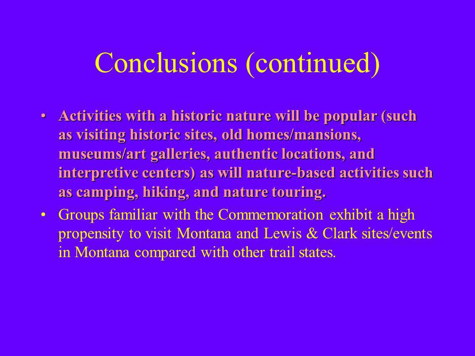 Conclusions (continued) Activities with a historic nature will be popular (such as visiting historic sites, old homes/mansions, museums/art galleries, authentic locations, and interpretive centers) as will nature-based activities such as camping, hiking, and nature touring.Activities with a historic nature will be popular (such as visiting historic sites, old homes/mansions, museums/art galleries, authentic locations, and interpretive centers) as will nature-based activities such as camping, hiking, and nature touring.