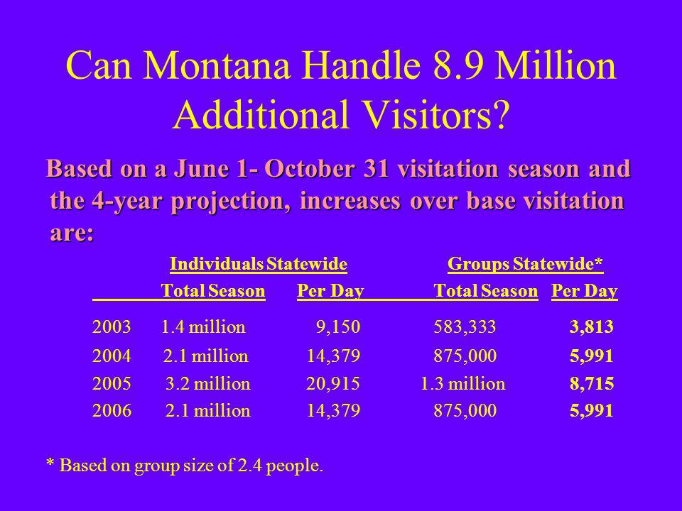 Can Montana Handle 8.9 Million Additional Visitors.