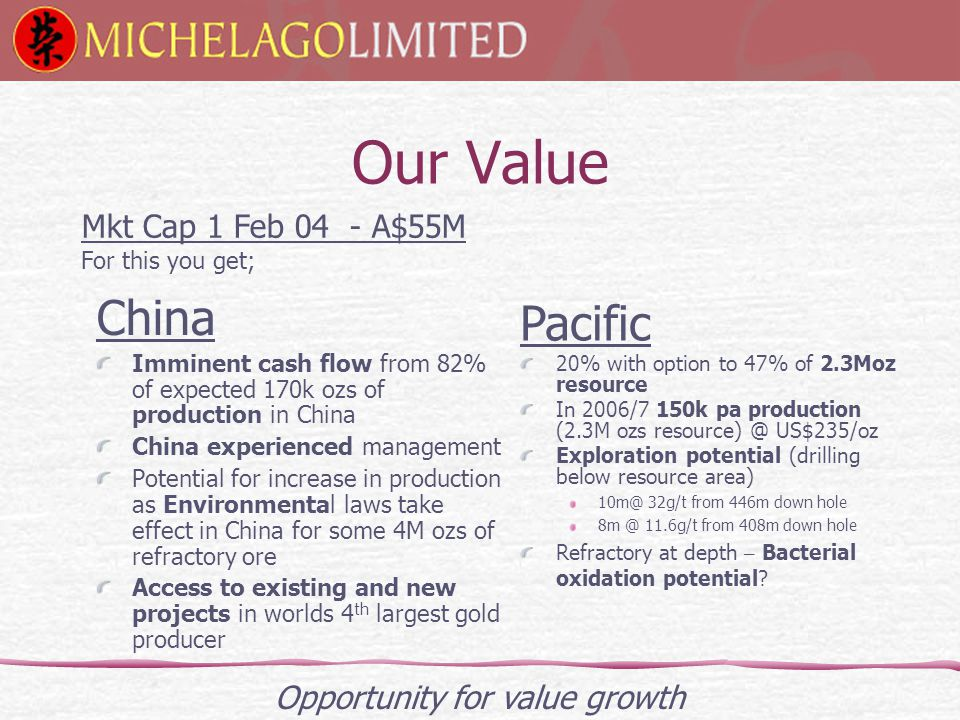 Our Value China Imminent cash flow from 82% of expected 170k ozs of production in China China experienced management Potential for increase in production as Environmental laws take effect in China for some 4M ozs of refractory ore Access to existing and new projects in worlds 4 th largest gold producer Mkt Cap 1 Feb 04 - A$55M For this you get; Pacific 20% with option to 47% of 2.3Moz resource In 2006/7 150k pa production (2.3M ozs resource) @ US$235/oz Exploration potential (drilling below resource area) 10m@ 32g/t from 446m down hole 8m @ 11.6g/t from 408m down hole Refractory at depth – Bacterial oxidation potential.