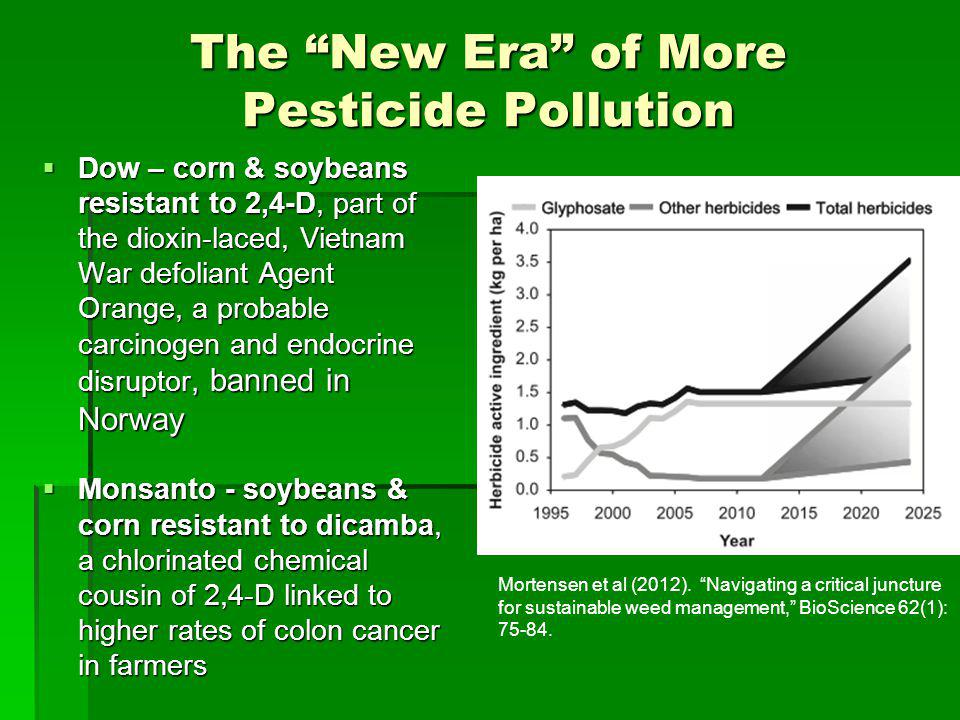 The New Era of More Pesticide Pollution Dow – corn & soybeans resistant to 2,4-D, part of the dioxin-laced, Vietnam War defoliant Agent Orange, a probable carcinogen and endocrine disruptor, banned in Norway Dow – corn & soybeans resistant to 2,4-D, part of the dioxin-laced, Vietnam War defoliant Agent Orange, a probable carcinogen and endocrine disruptor, banned in Norway Monsanto - soybeans & corn resistant to dicamba, a chlorinated chemical cousin of 2,4-D linked to higher rates of colon cancer in farmers Monsanto - soybeans & corn resistant to dicamba, a chlorinated chemical cousin of 2,4-D linked to higher rates of colon cancer in farmers Mortensen et al (2012).