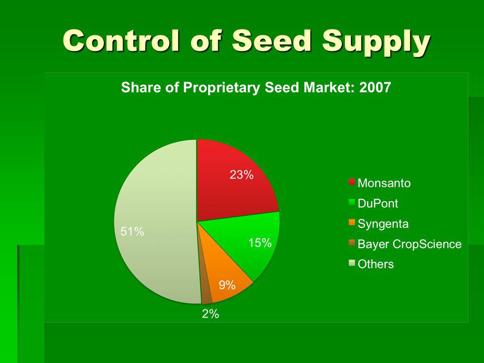 Control of Seed Supply