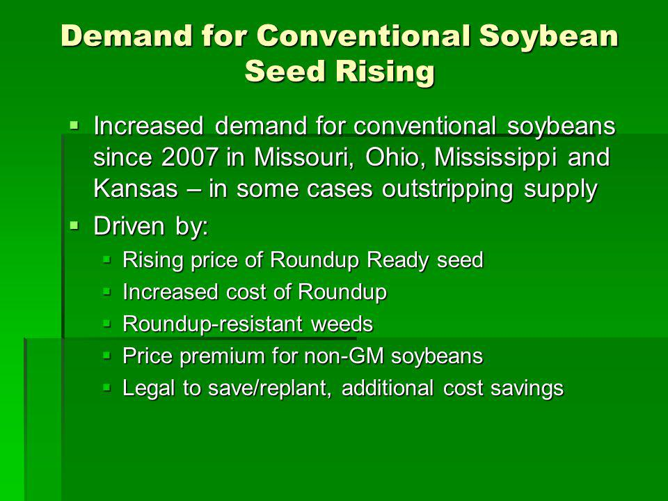 Demand for Conventional Soybean Seed Rising Increased demand for conventional soybeans since 2007 in Missouri, Ohio, Mississippi and Kansas – in some cases outstripping supply Increased demand for conventional soybeans since 2007 in Missouri, Ohio, Mississippi and Kansas – in some cases outstripping supply Driven by: Driven by: Rising price of Roundup Ready seed Rising price of Roundup Ready seed Increased cost of Roundup Increased cost of Roundup Roundup-resistant weeds Roundup-resistant weeds Price premium for non-GM soybeans Price premium for non-GM soybeans Legal to save/replant, additional cost savings Legal to save/replant, additional cost savings