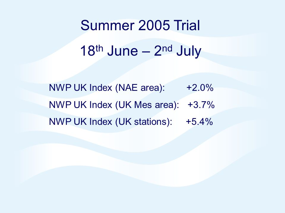 Page 9 NAE 4DVAR Oct 2006 © Crown copyright 2006 Summer 2005 Trial 18 th June – 2 nd July NWP UK Index (NAE area): +2.0% NWP UK Index (UK Mes area): +3.7% NWP UK Index (UK stations): +5.4%
