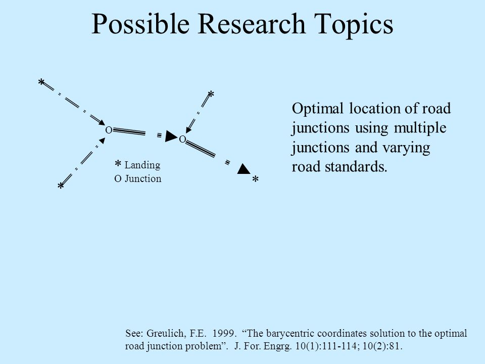 Possible Research Topics Landing Junction Optimal location of road junctions using multiple junctions and varying road standards.