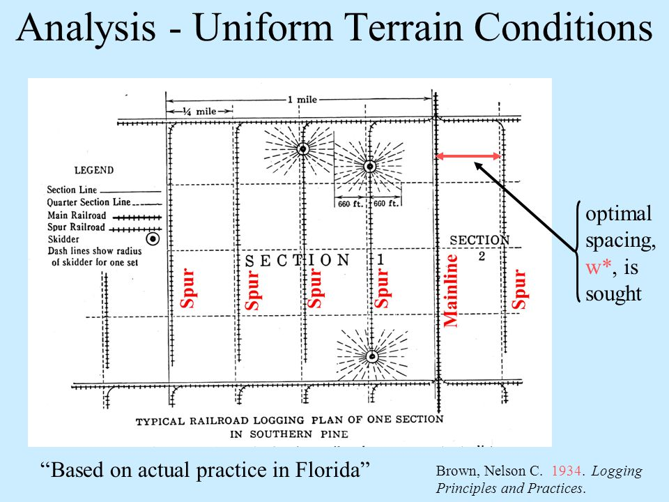 Analysis - Uniform Terrain Conditions Brown, Nelson C.