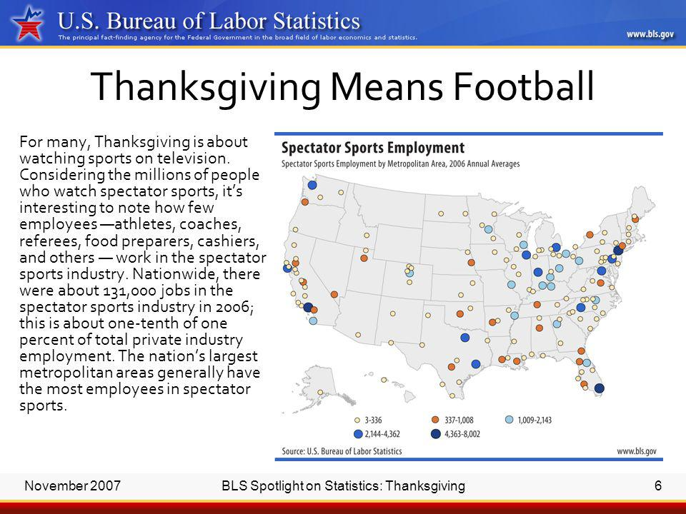 November 2007BLS Spotlight on Statistics: Thanksgiving6 Thanksgiving Means Football For many, Thanksgiving is about watching sports on television.