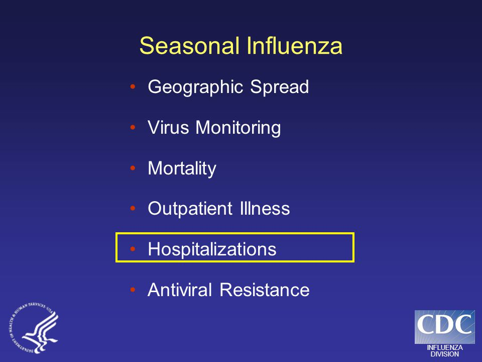 INFLUENZA DIVISION Seasonal Influenza Geographic Spread Virus Monitoring Mortality Outpatient Illness Hospitalizations Antiviral Resistance