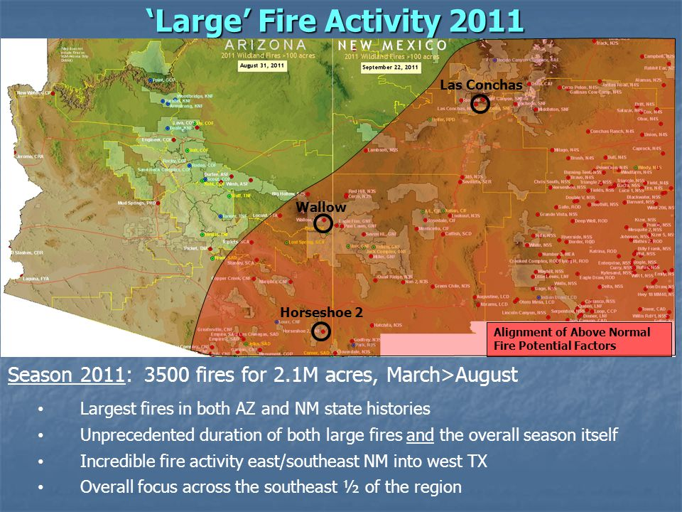 Large Fire Activity 2011 Season 2011:3500 fires for 2.1M acres, March>August Largest fires in both AZ and NM state histories Unprecedented duration of both large fires and the overall season itself Incredible fire activity east/southeast NM into west TX Overall focus across the southeast ½ of the region Horseshoe 2 Wallow Las Conchas Alignment of Above Normal Fire Potential Factors
