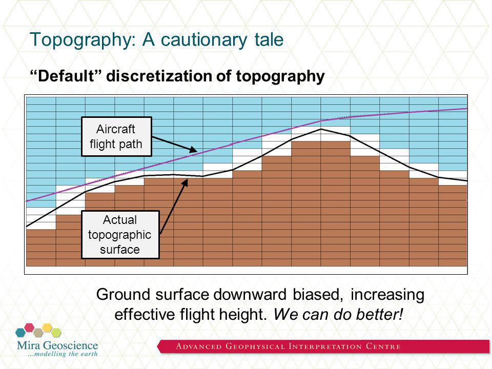 Topography: A cautionary tale Default discretization of topography Ground surface downward biased, increasing effective flight height.
