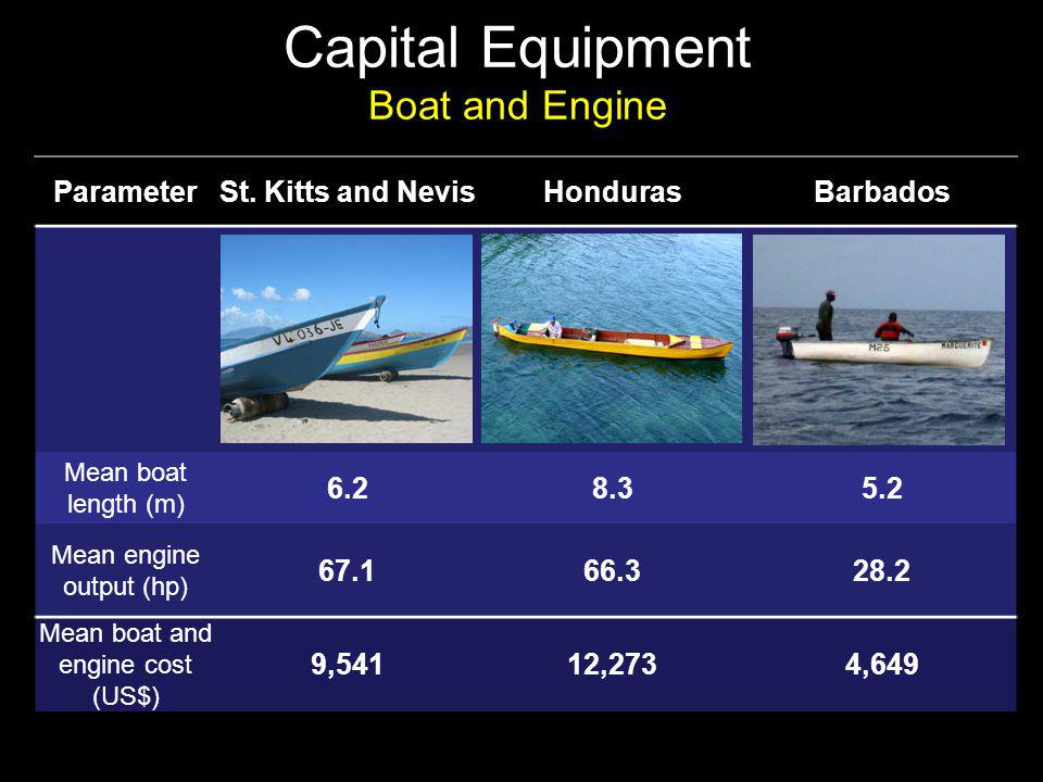 Capital Equipment Boat and Engine ParameterSt.