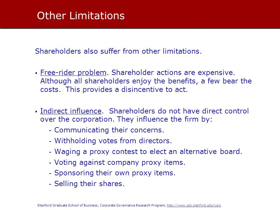 Stanford Graduate School of Business, Corporate Governance Research Program, http://www.gsb.stanford.edu/cgrphttp://www.gsb.stanford.edu/cgrp Shareholders also suffer from other limitations.