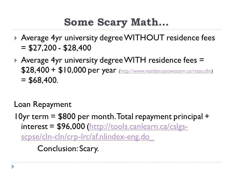Some Scary Math… Average 4yr university degree WITHOUT residence fees = $27,200 - $28,400 Average 4yr university degree WITH residence fees = $28,400 + $10,000 per year (http://www.residenceatwestern.ca/rates.cfm) = $68,400.http://www.residenceatwestern.ca/rates.cfm Loan Repayment 10yr term = $800 per month.