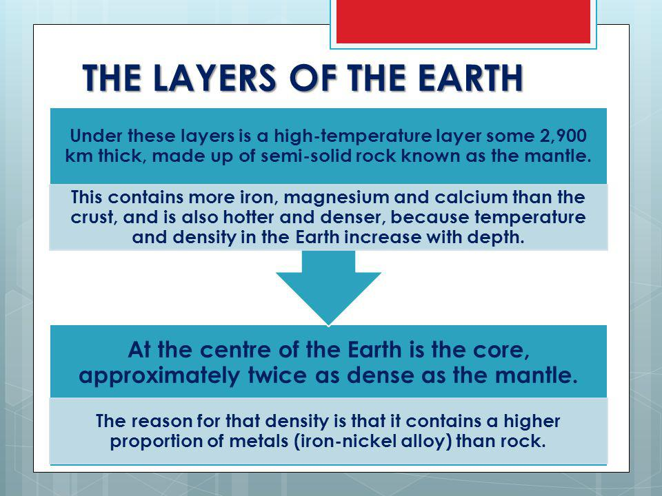 THE LAYERS OF THE EARTH At the centre of the Earth is the core, approximately twice as dense as the mantle.