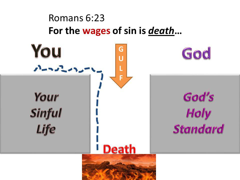 Romans 6:23 For the wages of sin is death… GULFGULF