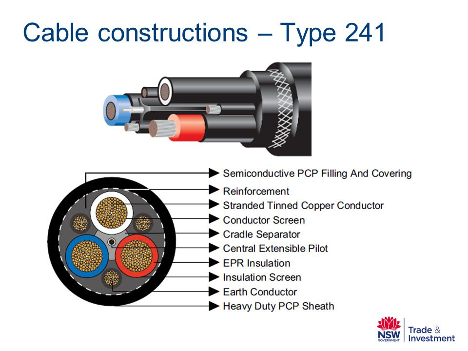 Cable constructions – Type 241