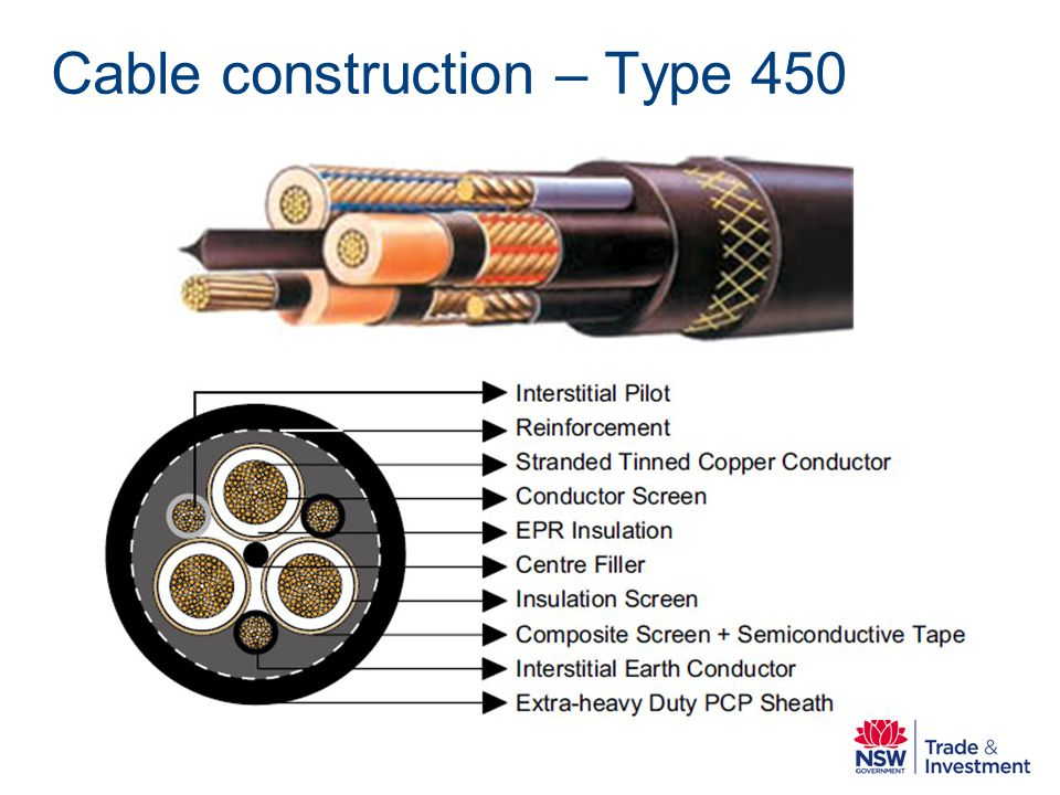 Cable construction – Type 450