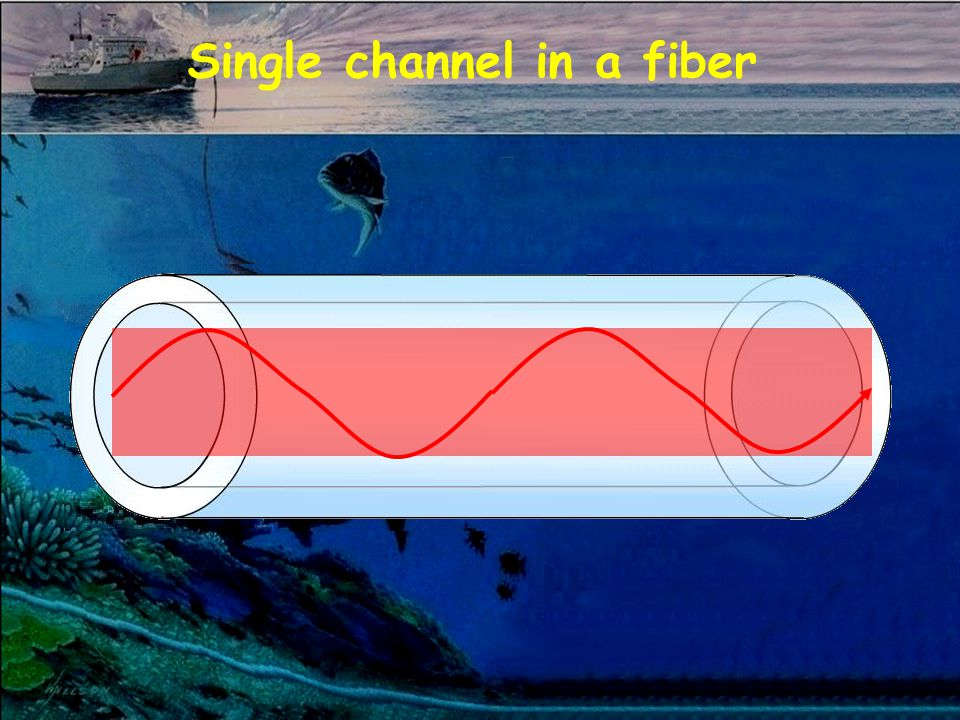 Single channel in a fiber