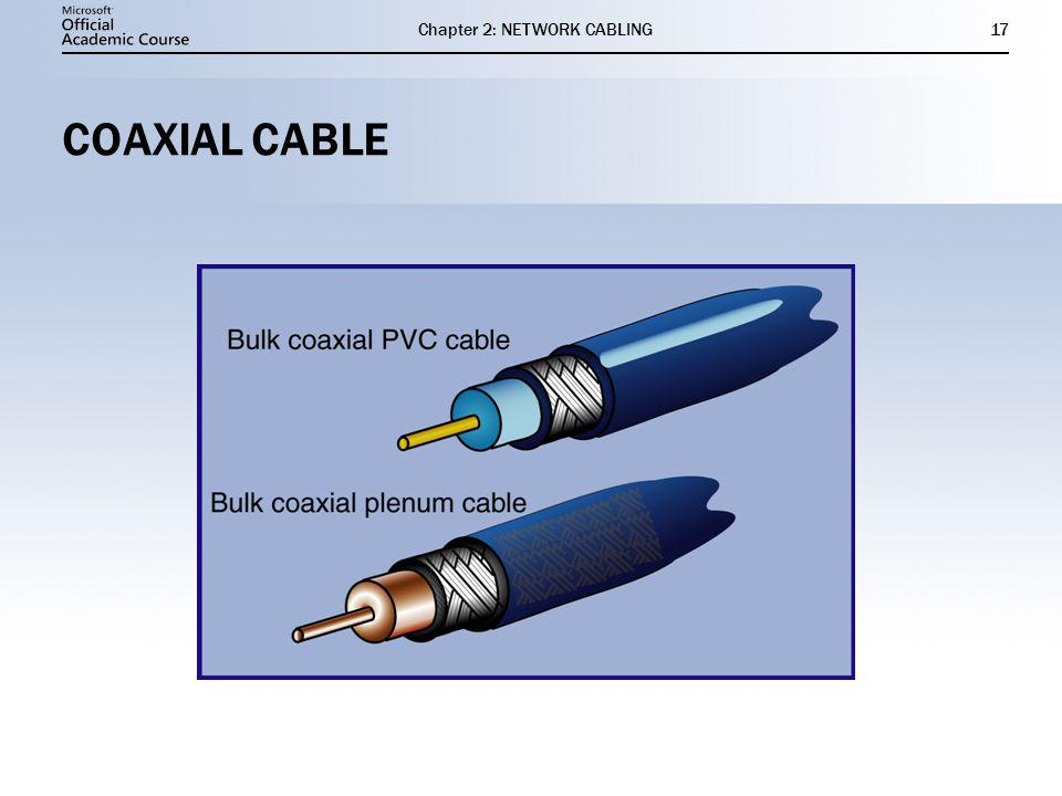 Chapter 2: NETWORK CABLING17 COAXIAL CABLE