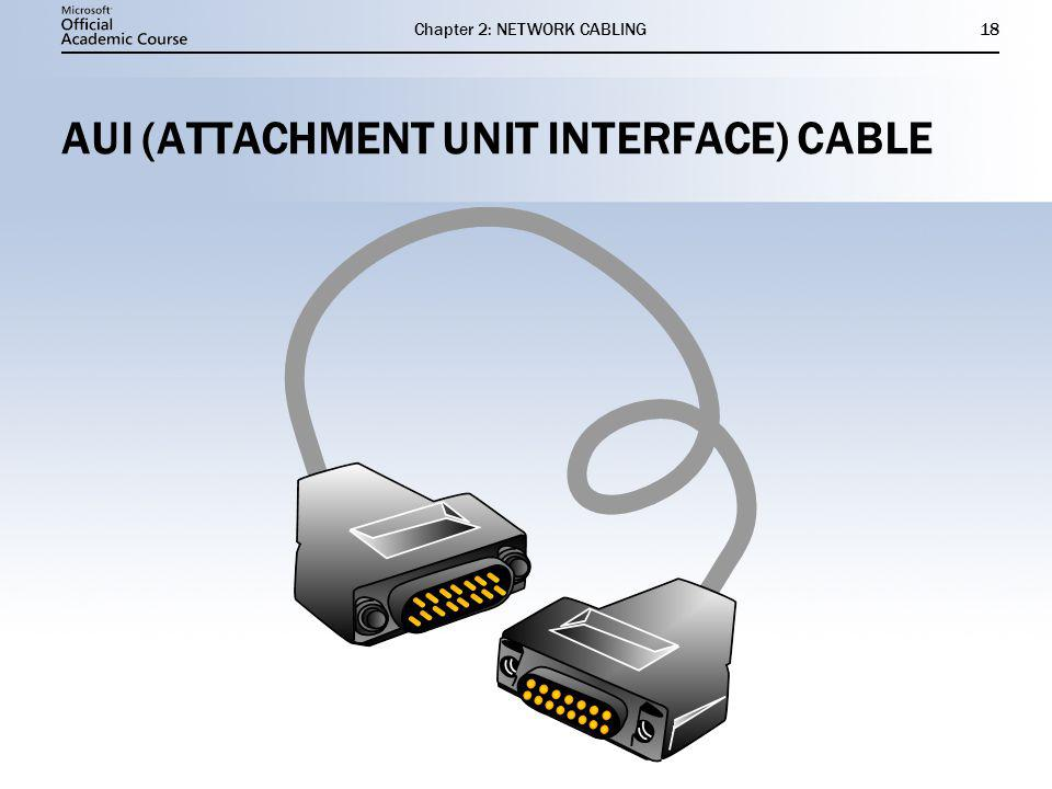 Chapter 2: NETWORK CABLING18 AUI (ATTACHMENT UNIT INTERFACE) CABLE
