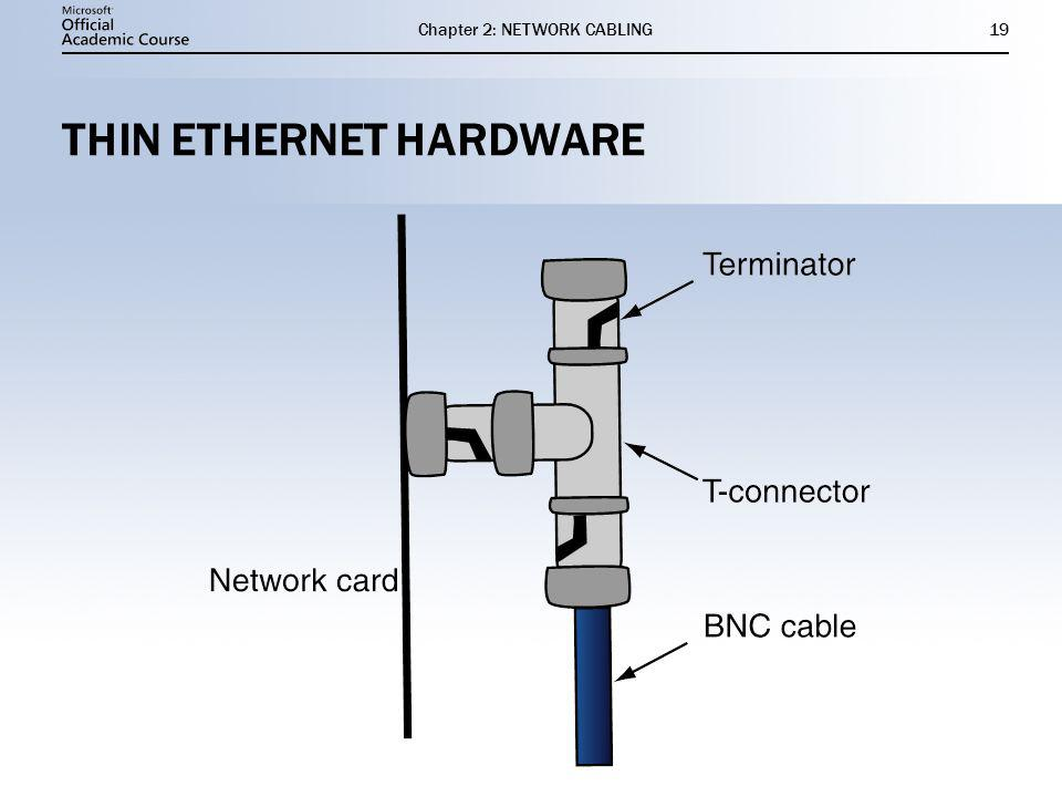 Chapter 2: NETWORK CABLING19 THIN ETHERNET HARDWARE