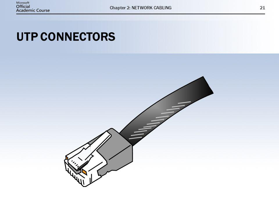 Chapter 2: NETWORK CABLING21 UTP CONNECTORS