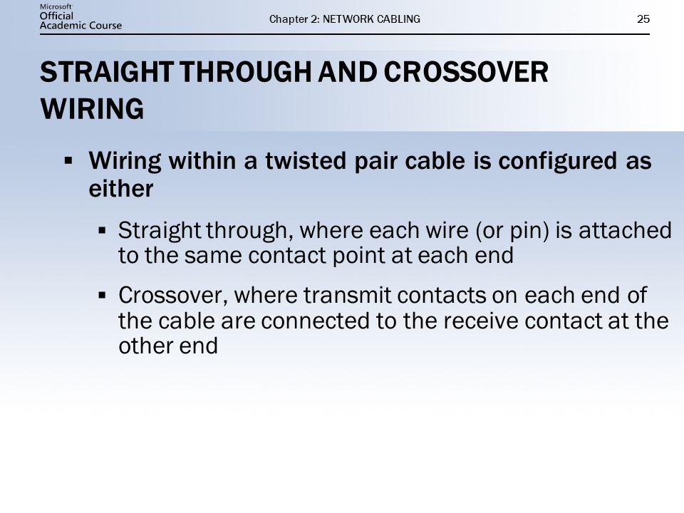 Chapter 2: NETWORK CABLING25 STRAIGHT THROUGH AND CROSSOVER WIRING Wiring within a twisted pair cable is configured as either Straight through, where each wire (or pin) is attached to the same contact point at each end Crossover, where transmit contacts on each end of the cable are connected to the receive contact at the other end