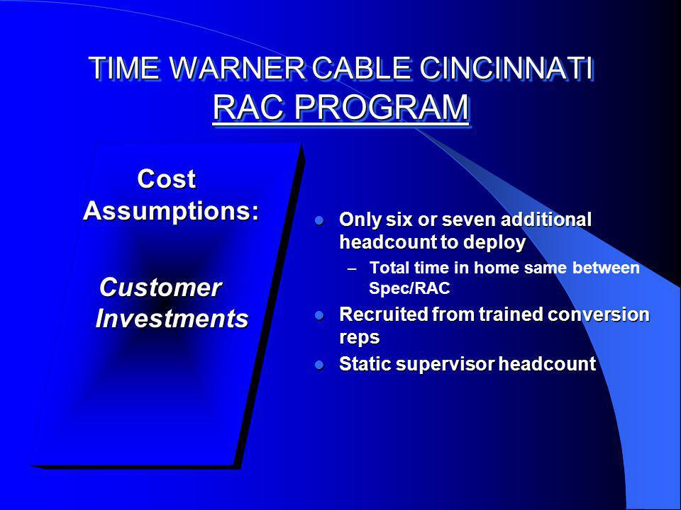 TIME WARNER CABLE CINCINNATI RAC PROGRAM Cost Assumptions: Cost Assumptions: Customer Investments Only six or seven additional headcount to deploy Only six or seven additional headcount to deploy – Total time in home same between Spec/RAC Recruited from trained conversion reps Recruited from trained conversion reps Static supervisor headcount Static supervisor headcount
