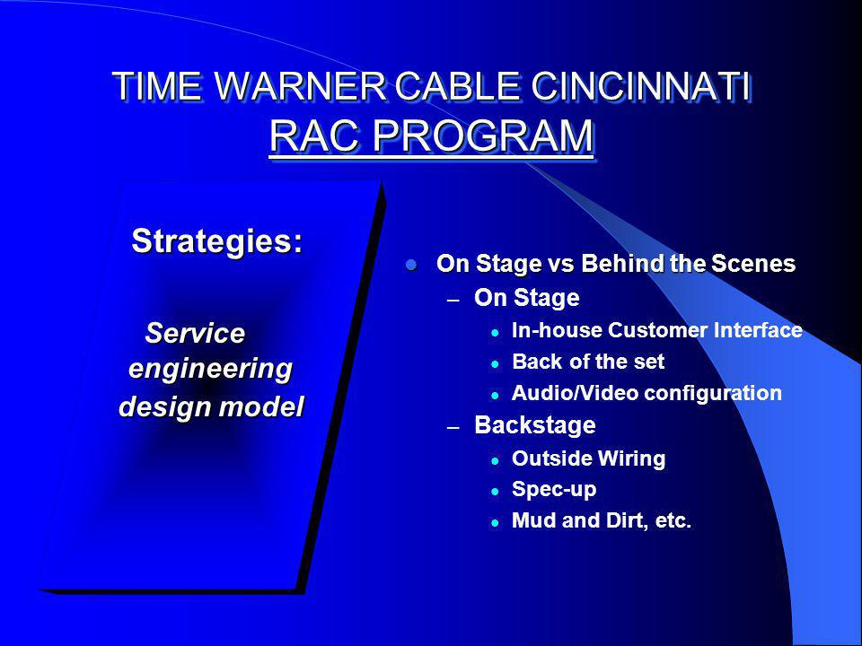 TIME WARNER CABLE CINCINNATI RAC PROGRAM Strategies: Strategies: Service engineering design model On Stage vs Behind the Scenes On Stage vs Behind the Scenes – On Stage In-house Customer Interface Back of the set Audio/Video configuration – Backstage Outside Wiring Spec-up Mud and Dirt, etc.