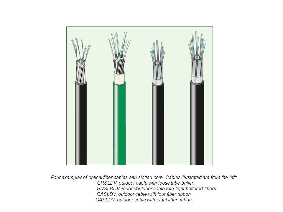 Four examples of optical fiber cables with slotted core.