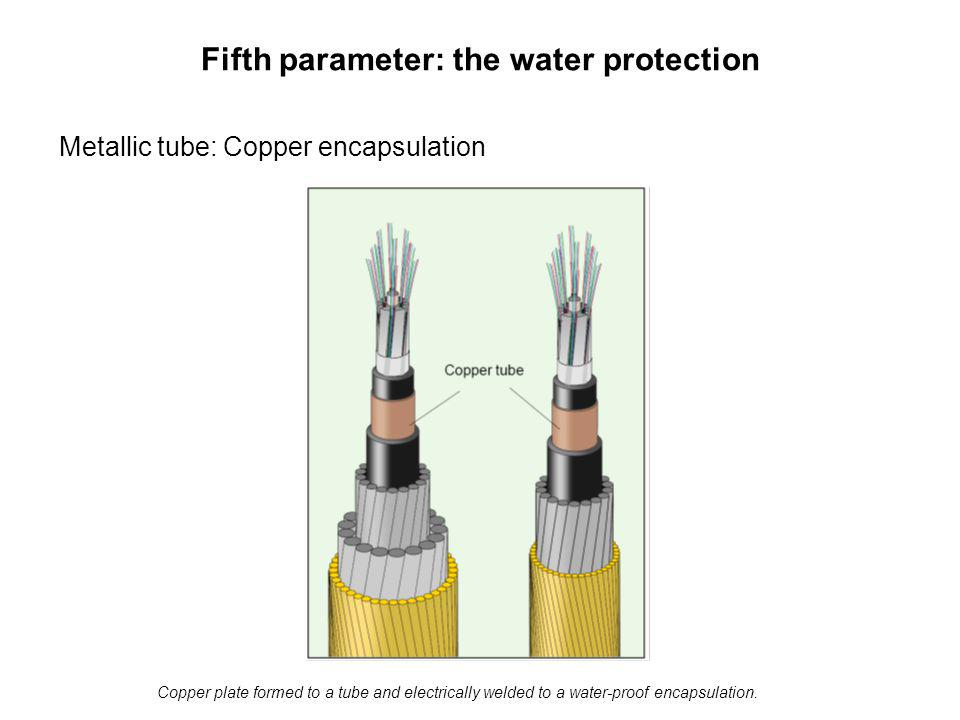 Fifth parameter: the water protection Metallic tube: Copper encapsulation Copper plate formed to a tube and electrically welded to a water-proof encapsulation.