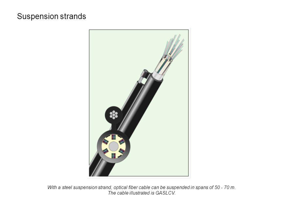 Suspension strands With a steel suspension strand, optical fiber cable can be suspended in spans of 50 - 70 m.