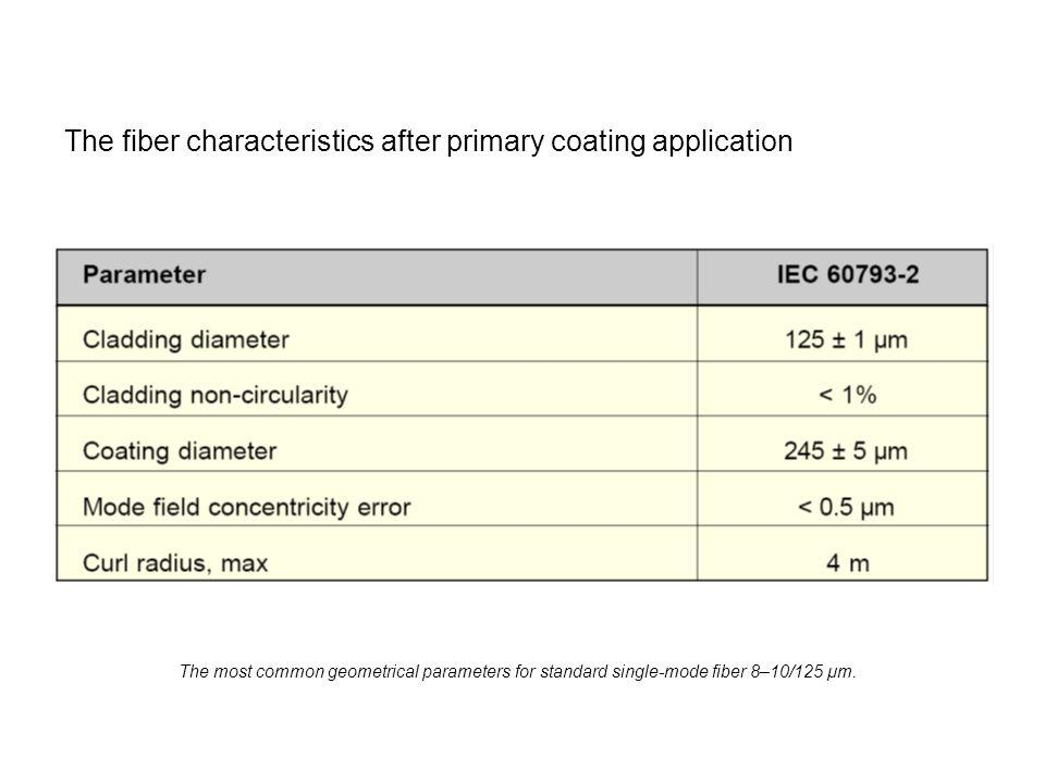 The fiber characteristics after primary coating application The most common geometrical parameters for standard single-mode fiber 8–10/125 μm.