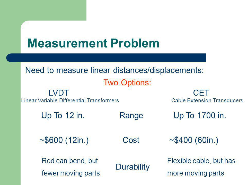 Measurement Problem Need to measure linear distances/displacements: LVDTCET Linear Variable Differential TransformersCable Extension Transducers Two Options: RangeUp To 12 in.