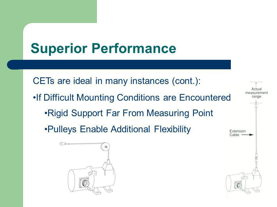 Superior Performance CETs are ideal in many instances (cont.): If Difficult Mounting Conditions are Encountered Pulleys Enable Additional Flexibility Rigid Support Far From Measuring Point