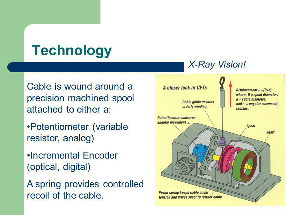 Technology Cable is wound around a precision machined spool attached to either a: Potentiometer (variable resistor, analog) Incremental Encoder (optical, digital) A spring provides controlled recoil of the cable.