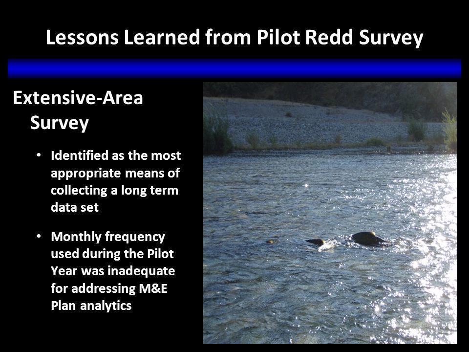 Lessons Learned from Pilot Redd Survey Extensive-Area Survey Identified as the most appropriate means of collecting a long term data set Monthly frequency used during the Pilot Year was inadequate for addressing M&E Plan analytics