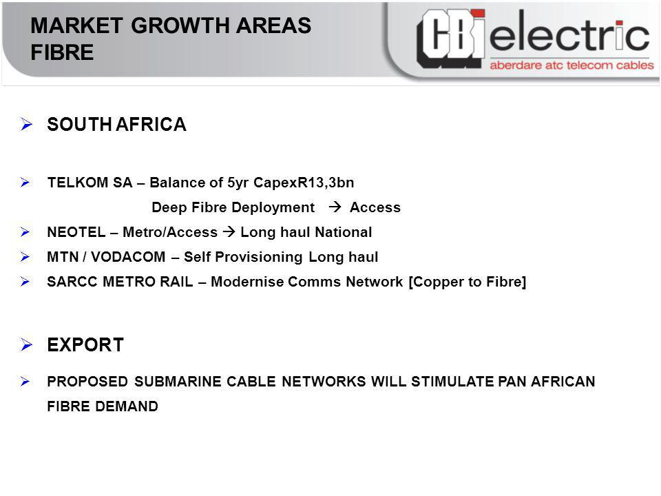 SOUTH AFRICA TELKOM SA – Balance of 5yr CapexR13,3bn Deep Fibre Deployment Access NEOTEL – Metro/Access Long haul National MTN / VODACOM – Self Provisioning Long haul SARCC METRO RAIL – Modernise Comms Network [Copper to Fibre] EXPORT PROPOSED SUBMARINE CABLE NETWORKS WILL STIMULATE PAN AFRICAN FIBRE DEMAND MARKET GROWTH AREAS FIBRE