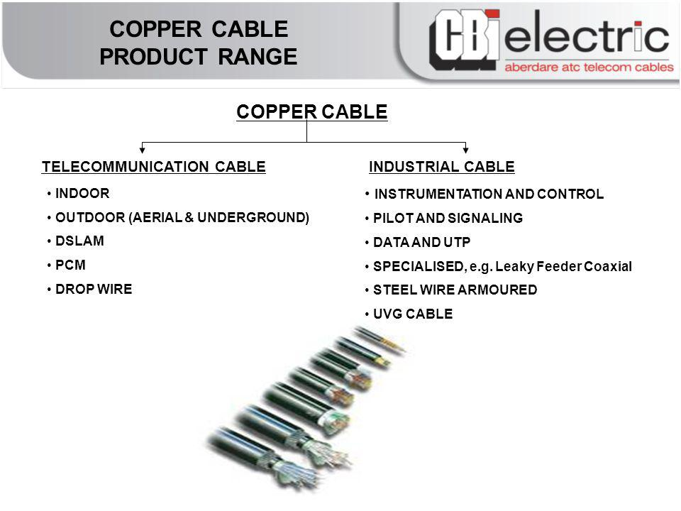 COPPER CABLE PRODUCT RANGE COPPER CABLE TELECOMMUNICATION CABLE INDOOR OUTDOOR (AERIAL & UNDERGROUND) DSLAM PCM DROP WIRE INDUSTRIAL CABLE INSTRUMENTATION AND CONTROL PILOT AND SIGNALING DATA AND UTP SPECIALISED, e.g.