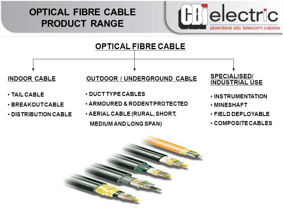 OPTICAL FIBRE CABLE PRODUCT RANGE OPTICAL FIBRE CABLE INDOOR CABLE TAIL CABLE BREAKOUT CABLE DISTRIBUTION CABLE OUTDOOR / UNDERGROUND CABLE DUCT TYPE CABLES ARMOURED & RODENT PROTECTED AERIAL CABLE (RURAL, SHORT, MEDIUM AND LONG SPAN) SPECIALISED/ INDUSTRIAL USE INSTRUMENTATION MINESHAFT FIELD DEPLOYABLE COMPOSITE CABLES