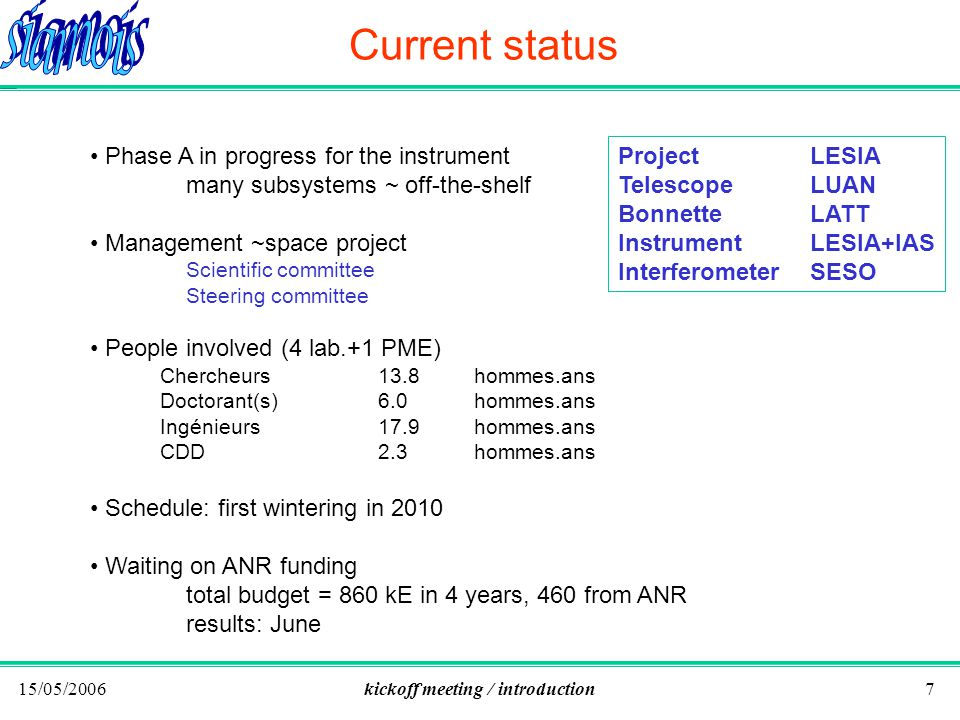 15/05/2006kickoff meeting / introduction7 Current status Phase A in progress for the instrument many subsystems ~ off-the-shelf Management ~space project Scientific committee Steering committee People involved (4 lab.+1 PME) Chercheurs13.8 hommes.ans Doctorant(s)6.0hommes.ans Ingénieurs 17.9 hommes.ans CDD 2.3 hommes.ans Schedule: first wintering in 2010 Waiting on ANR funding total budget = 860 kE in 4 years, 460 from ANR results: June ProjectLESIA TelescopeLUAN BonnetteLATT Instrument LESIA+IAS Interferometer SESO