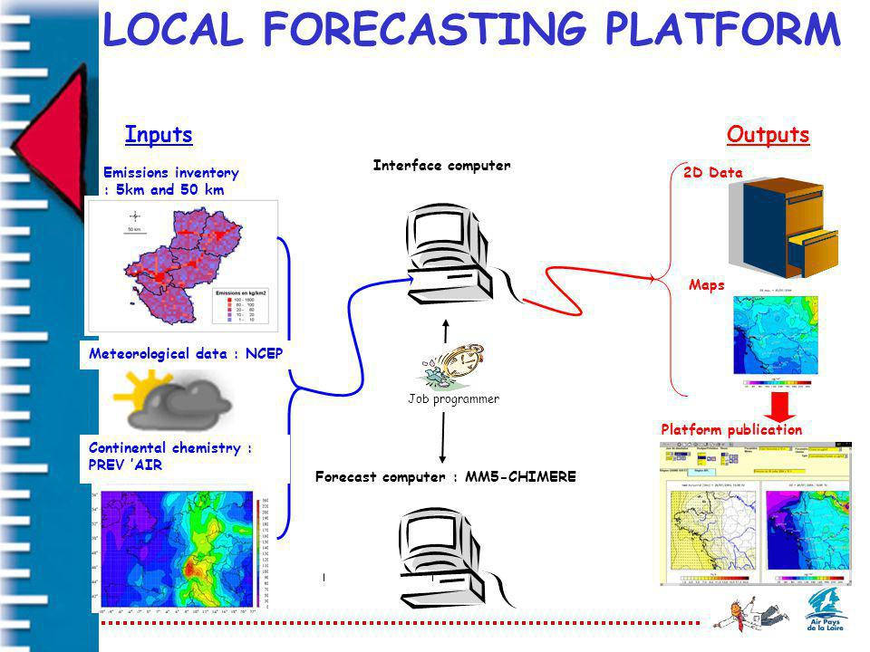 InputsOutputs Emissions inventory : 5km and 50 km Meteorological data : NCEP Continental chemistry : PREV AIR 2D Data Platform publication Maps Forecast computer : MM5-CHIMERE Interface computer Job programmer LOCAL FORECASTING PLATFORM