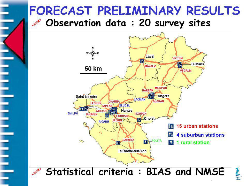 FORECAST PRELIMINARY RESULTS . Observation data : 20 survey sites .