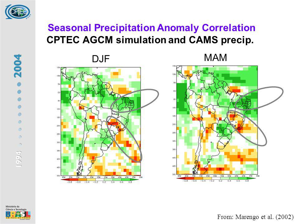 Seasonal Precipitation Anomaly Correlation CPTEC AGCM simulation and CAMS precip.