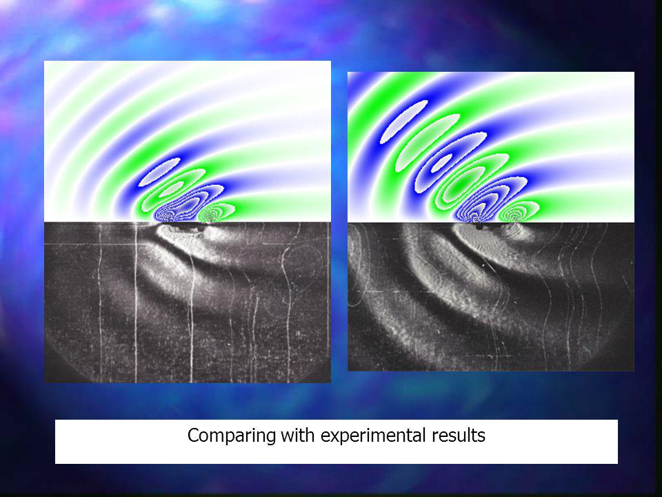 Comparing with experimental results
