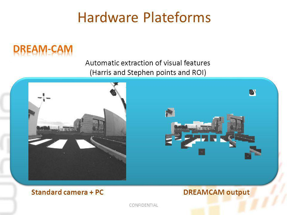 DREAMCAM outputStandard camera + PC Automatic extraction of visual features (Harris and Stephen points and ROI) Hardware Plateforms CONFIDENTIAL