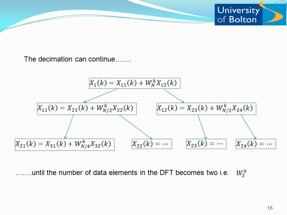 The decimation can continue……. …….until the number of data elements in the DFT becomes two i.e. 16